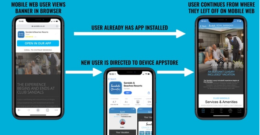 How to Get You Mobile Ad Maximizing App Growth